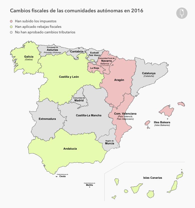 Cambios fiscales de las Comunidades autónomas en 2016