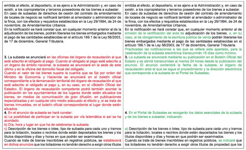 Continuación del artículo 101 del nuevo reglamento de Hacienda
