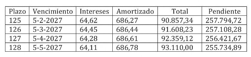 Calendario del pago a plazos en las subastas judiciales